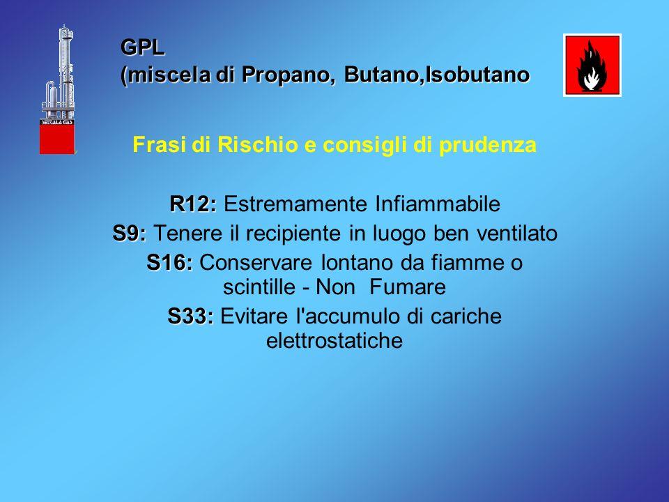 Frasi di Rischio e consigli di prudenza R12: R12: Estremamente Infiammabile S9: S9: Tenere il recipiente in luogo ben ventilato S16: S16: Conservare lontano da fiamme o scintille - Non Fumare S33: S33: Evitare l accumulo di cariche elettrostatiche GPL (miscela di Propano, Butano,Isobutano