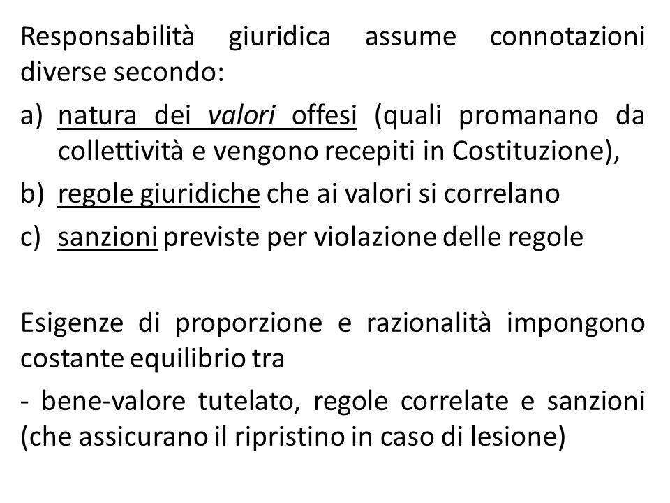 Responsabilità giuridica assume connotazioni diverse secondo: a)natura dei valori offesi (quali promanano da collettività e vengono recepiti in Costit