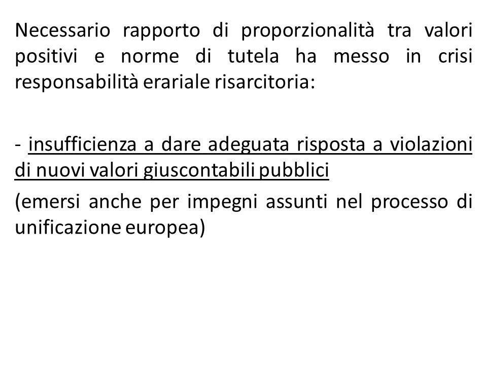 Necessario rapporto di proporzionalità tra valori positivi e norme di tutela ha messo in crisi responsabilità erariale risarcitoria: - insufficienza a