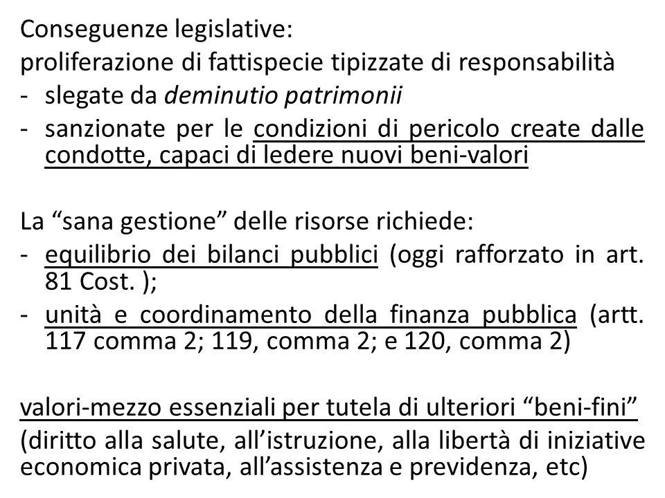 Conseguenze legislative: proliferazione di fattispecie tipizzate di responsabilità -slegate da deminutio patrimonii -sanzionate per le condizioni di p