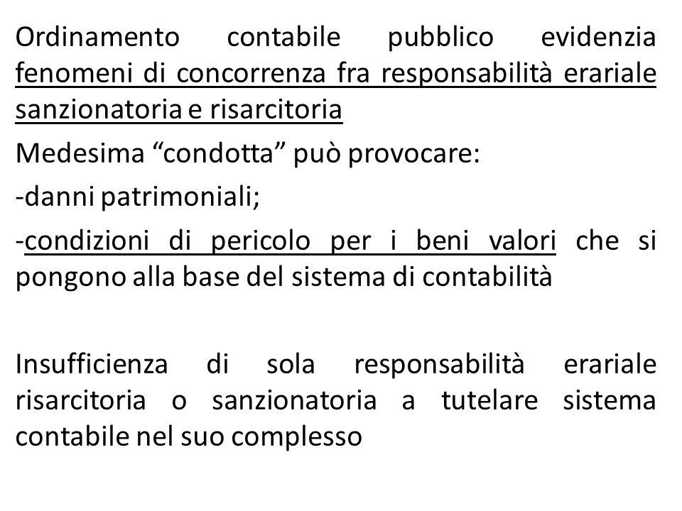"""Ordinamento contabile pubblico evidenzia fenomeni di concorrenza fra responsabilità erariale sanzionatoria e risarcitoria Medesima """"condotta"""" può prov"""