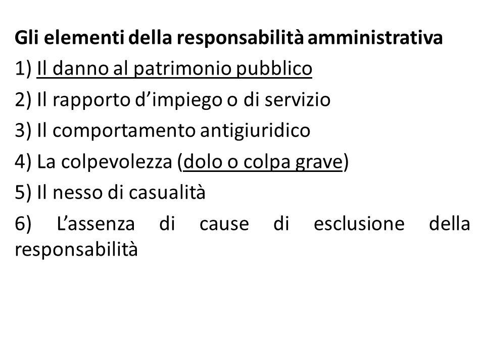 Gli elementi della responsabilità amministrativa 1) Il danno al patrimonio pubblico 2) Il rapporto d'impiego o di servizio 3) Il comportamento antigiu