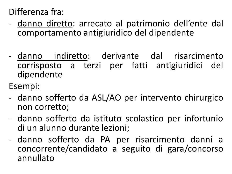 I valori tutelati: E) armonizzazione dei bilanci pubblici e monitoraggio della spesa (strumento del coordinamento della finanza pubblica) esempi: art.