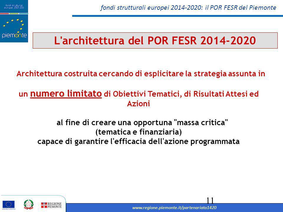 fondi strutturali europei 2014-2020: il POR FESR del Piemonte www.regione.piemonte.it/partenariato1420 12 ASSE PRIORITARIOOBIETTIVO TEMATICORISORSE (%) I.