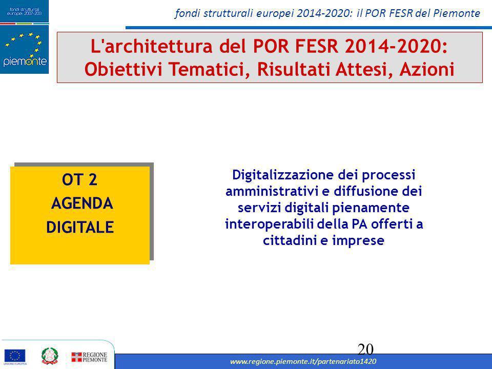fondi strutturali europei 2014-2020: il POR FESR del Piemonte www.regione.piemonte.it/partenariato1420 21 Assicurare l'interoperabilità delle banche dati pubbliche Soluzioni tecnologiche e digitalizzazione per l'innovazione dei processi interni dei vari ambiti della Pubblica Amministrazione AGENDA DIGITALE : LE NUOVE AZIONI AGENDA DIGITALE : LE NUOVE AZIONI