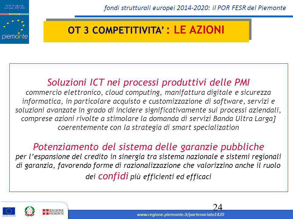 fondi strutturali europei 2014-2020: il POR FESR del Piemonte www.regione.piemonte.it/partenariato1420 25 Promozione e accompagnamento per l'utilizzo della finanza obbligazionaria innovativa per le PMI Minibond Sostegno all'avvio e rafforzamento di attività imprenditoriali che producono effetti socialmente desiderabili e beni pubblici incentivi rivolti ad un platea di imprese del privato sociale quali cooperative sociali, imprese non a scopo di lucro Fornitura di servizi di supporto ed accompagnamento alla nascita e consolidamento di imprese sociali attraverso interventi di formazione, incubazione e azioni di networking collaborativo fra imprese, operatori del sociale e soggetti portatori di competenze OT 3 COMPETITIVITA' LE NUOVE AZIONI OT 3 COMPETITIVITA' LE NUOVE AZIONI
