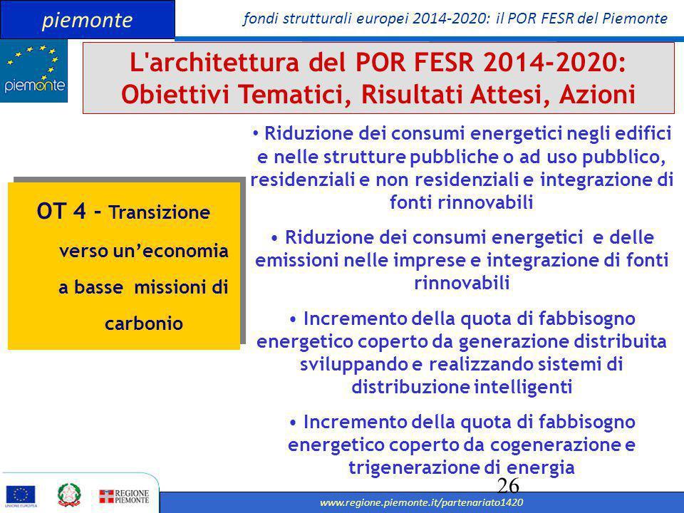fondi strutturali europei 2014-2020: il POR FESR del Piemonte www.regione.piemonte.it/partenariato1420 27 OT4 - Transizione verso un'economia a basse missioni di carbonio LE AZIONI Promozione dell'eco-efficienza e riduzione di consumi di energia primaria negli edifici e strutture pubbliche ristrutturazione di edifici o complessi di edifici, installazione di sistemi intelligenti di telecontrollo, regolazione, gestione, monitoraggio e ottimizzazione dei consumi energetici (smart buildings) e delle emissioni inquinanti Installazione di sistemi di produzione di energia da fonte rinnovabile da destinare all autoconsumo associati a interventi di efficientamento energetico - priorità all'utilizzo di tecnologie ad alta efficienza Riduzione dei consumi energetici e delle emissioni di gas climalteranti delle imprese e delle aree produttive compresa l installazione di impianti di produzione di energia da fonte rinnovabile per l autoconsumo Realizzazione di impianti, sistemi di stoccaggio, piattaforme logistiche e reti per la raccolta da filiera corta delle biomasse (con azioni FEASR)