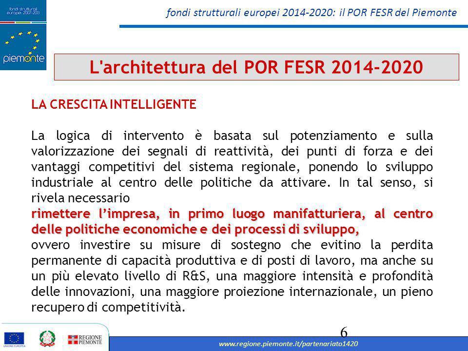 fondi strutturali europei 2014-2020: il POR FESR del Piemonte www.regione.piemonte.it/partenariato1420 7 L architettura del POR FESR 2014-2020 LA CRESCITA INTELLIGENTE logica di sistemaproiezione internazionale Circa la competitività delle PMI, il POR FESR 2014-2020 intende operare in una logica di sistema e promuovere la proiezione internazionale a livello di filiera e di reti di imprese.