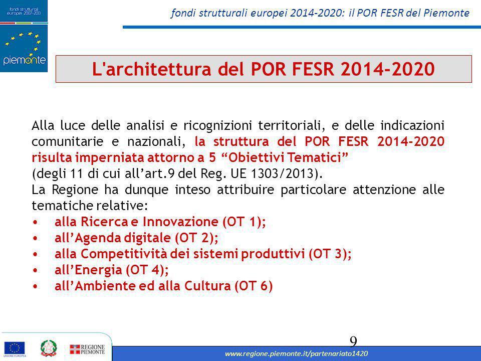 fondi strutturali europei 2014-2020: il POR FESR del Piemonte www.regione.piemonte.it/partenariato1420 10 L architettura del POR FESR 2014-2020 Selezione effettuata in un'ottica di concentrazione tematica e specializzazione , al fine di contribuire al perseguimento della Strategia Europa 2020 nonché di conseguire i risultati attesi prefigurati in termini di incremento dei livelli di competitività e di attrattività del sistema regionale.