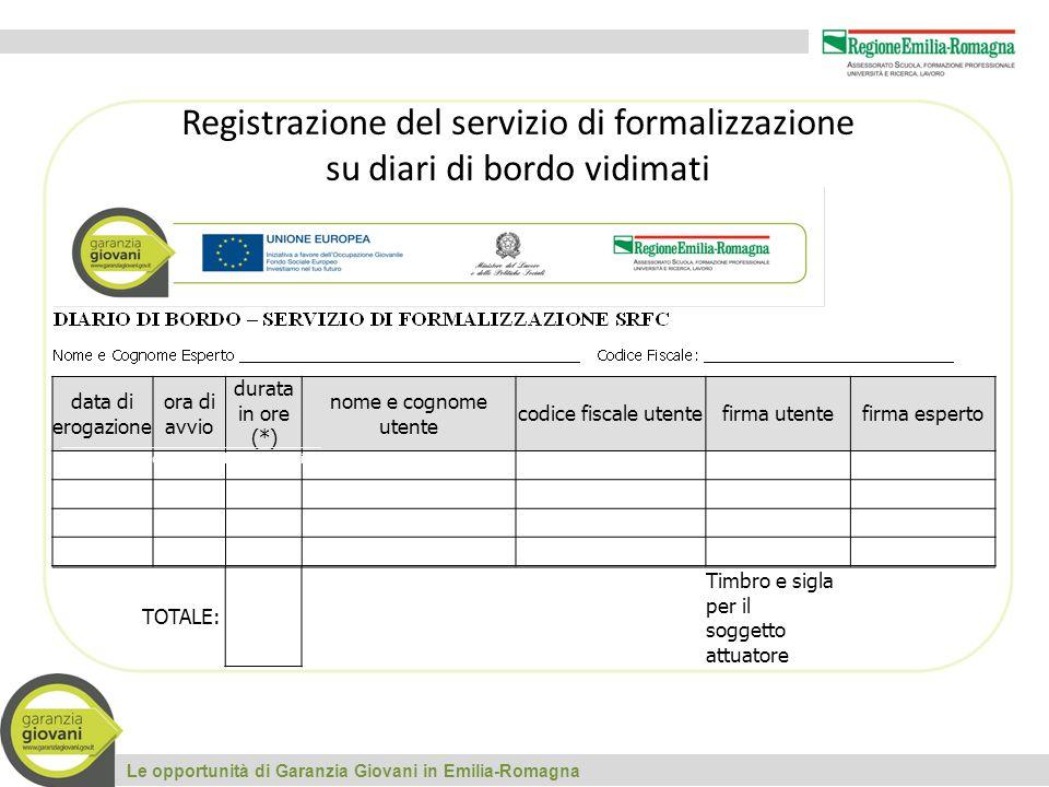 Le opportunità di Garanzia Giovani in Emilia-Romagna Registrazione del servizio di formalizzazione su diari di bordo vidimati data di erogazione ora di avvio durata in ore (*) nome e cognome utente codice fiscale utentefirma utentefirma esperto TOTALE: Timbro e sigla per il soggetto attuatore ___________________________ (*): indicare sessioni di almeno 60 minuti