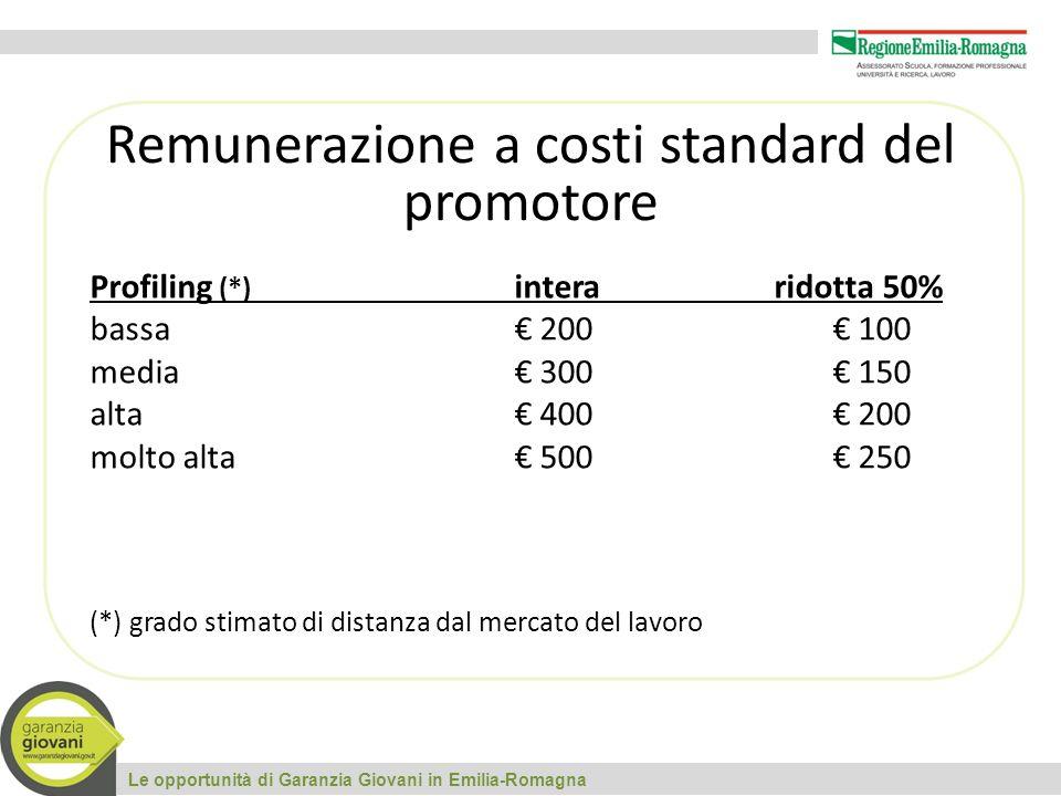 Le opportunità di Garanzia Giovani in Emilia-Romagna Profiling (*) intera ridotta 50% bassa € 200€ 100 media € 300€ 150 alta€ 400€ 200 molto alta € 500€ 250 (*) grado stimato di distanza dal mercato del lavoro Remunerazione a costi standard del promotore