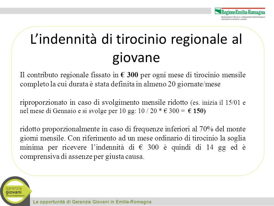 Le opportunità di Garanzia Giovani in Emilia-Romagna Condizioni per l'erogazione del contributo di promozione Condizione di remunerazione intera: gg presenza effettiva >= 70% gg totali previste tirocinio Condizione di remunerazione ridotta (50%): gg presenza effettiva (min.