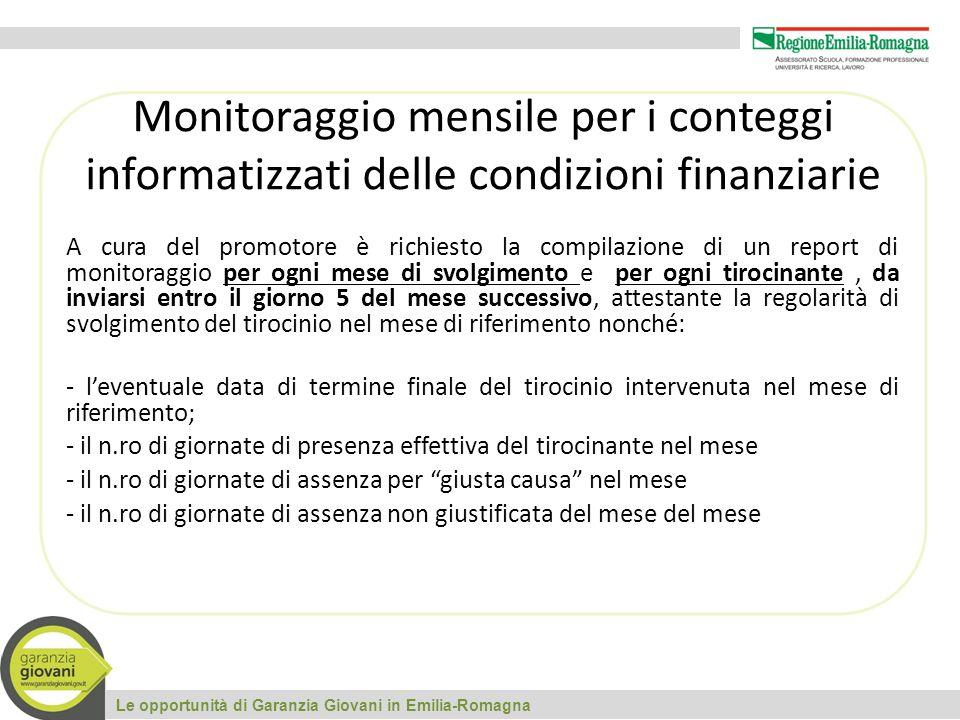 Le opportunità di Garanzia Giovani in Emilia-Romagna Monitoraggio mensile per i conteggi informatizzati delle condizioni finanziarie A cura del promotore è richiesto la compilazione di un report di monitoraggio per ogni mese di svolgimento e per ogni tirocinante, da inviarsi entro il giorno 5 del mese successivo, attestante la regolarità di svolgimento del tirocinio nel mese di riferimento nonché: - l'eventuale data di termine finale del tirocinio intervenuta nel mese di riferimento; - il n.ro di giornate di presenza effettiva del tirocinante nel mese - il n.ro di giornate di assenza per giusta causa nel mese - il n.ro di giornate di assenza non giustificata del mese del mese