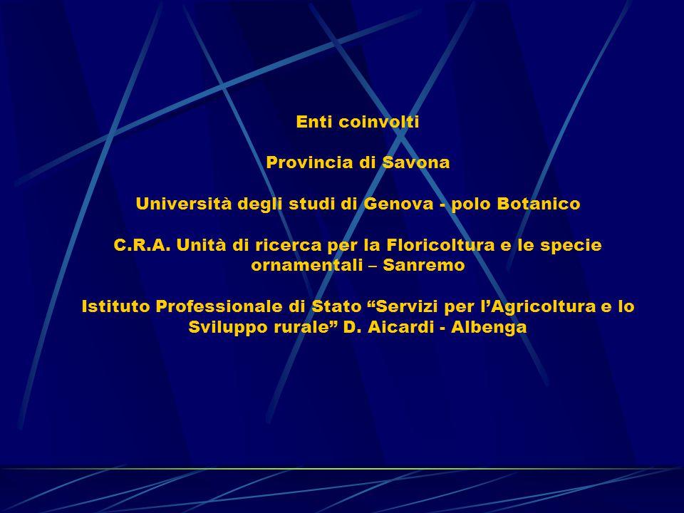 Enti coinvolti Provincia di Savona Università degli studi di Genova - polo Botanico C.R.A.