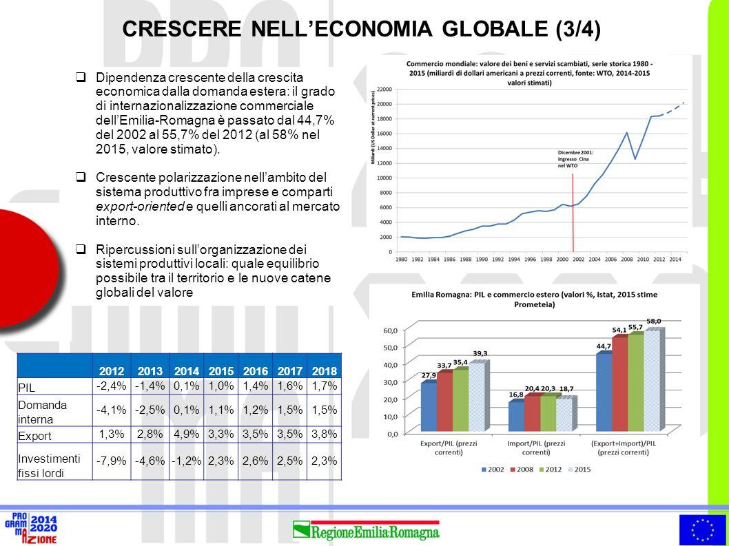  Dipendenza crescente della crescita economica dalla domanda estera: il grado di internazionalizzazione commerciale dell'Emilia-Romagna è passato dal