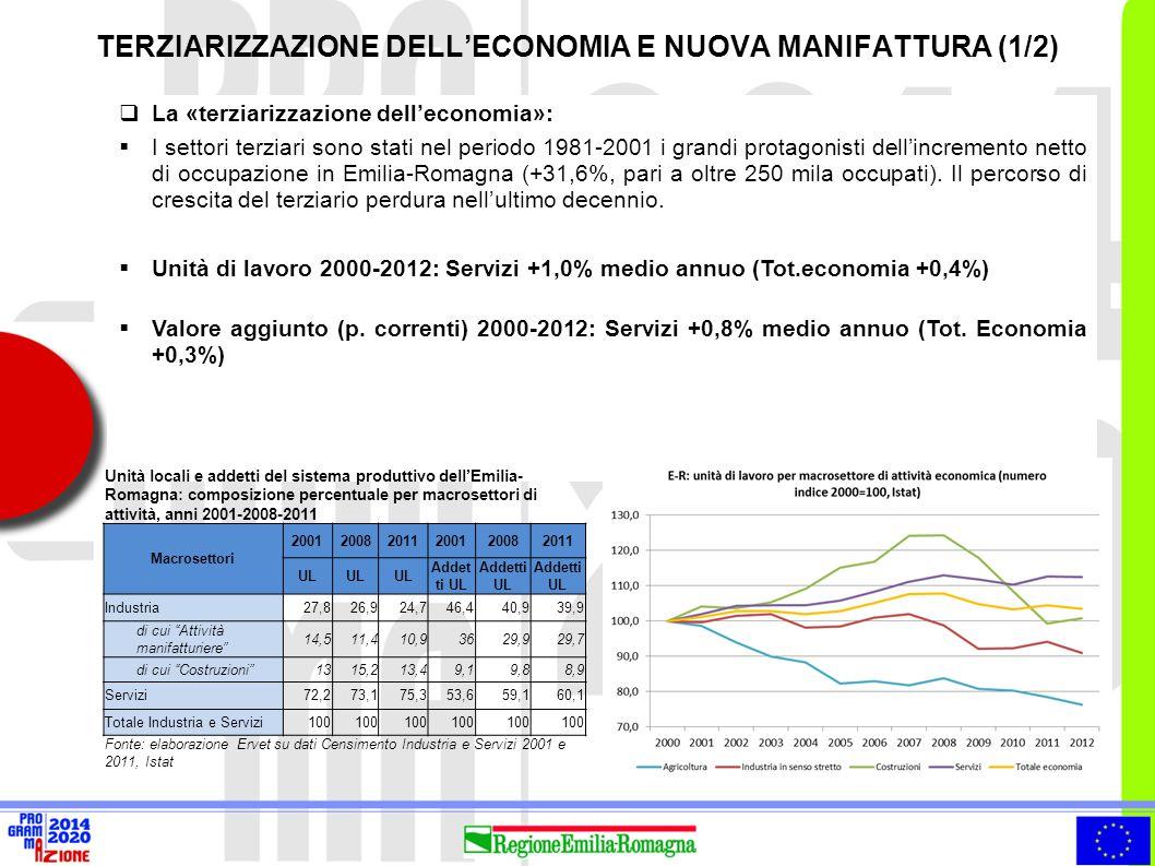 TERZIARIZZAZIONE DELL'ECONOMIA E NUOVA MANIFATTURA (1/2)  La «terziarizzazione dell'economia»:  I settori terziari sono stati nel periodo 1981-2001