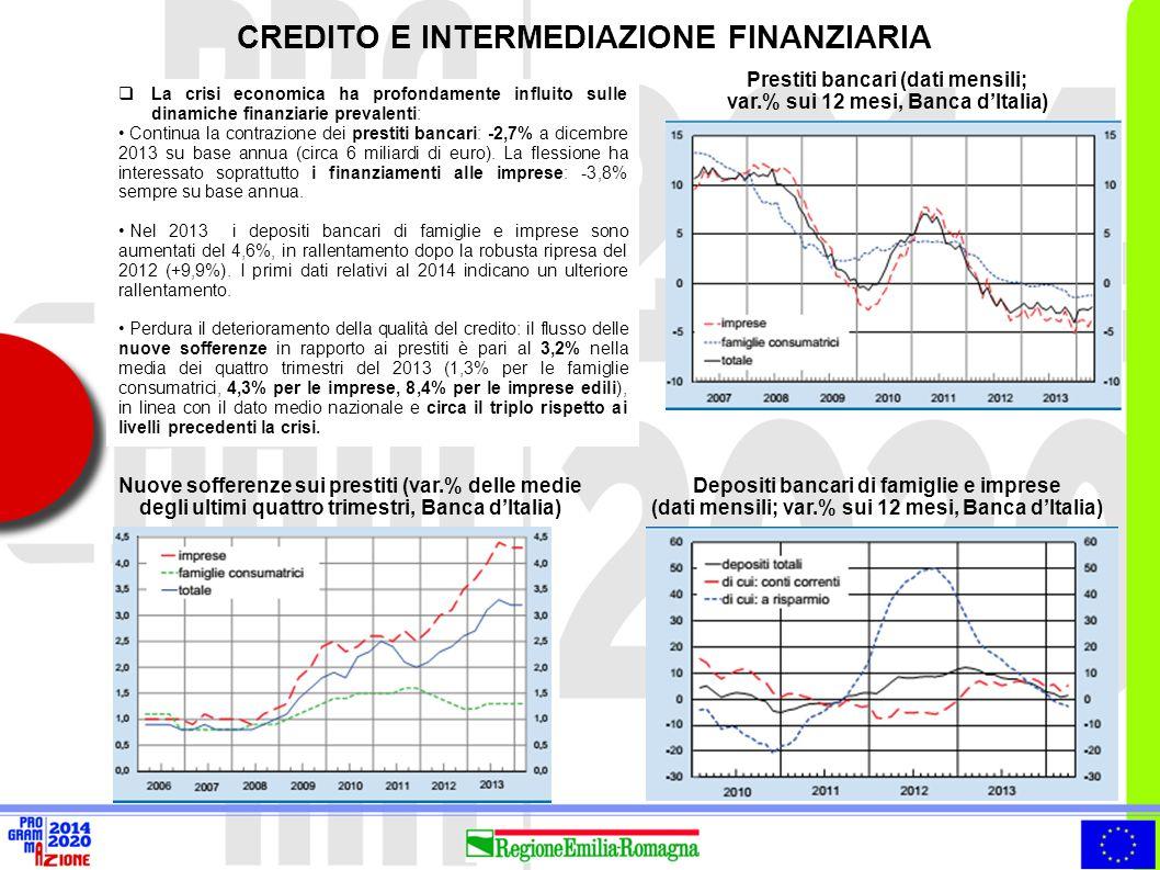  La crisi economica ha profondamente influito sulle dinamiche finanziarie prevalenti: Continua la contrazione dei prestiti bancari: -2,7% a dicembre