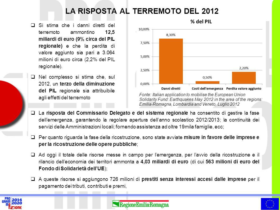 LA RISPOSTA AL TERREMOTO DEL 2012  Si stima che i danni diretti del terremoto ammontino 12,5 miliardi di euro (9% circa del PIL regionale) e che la p