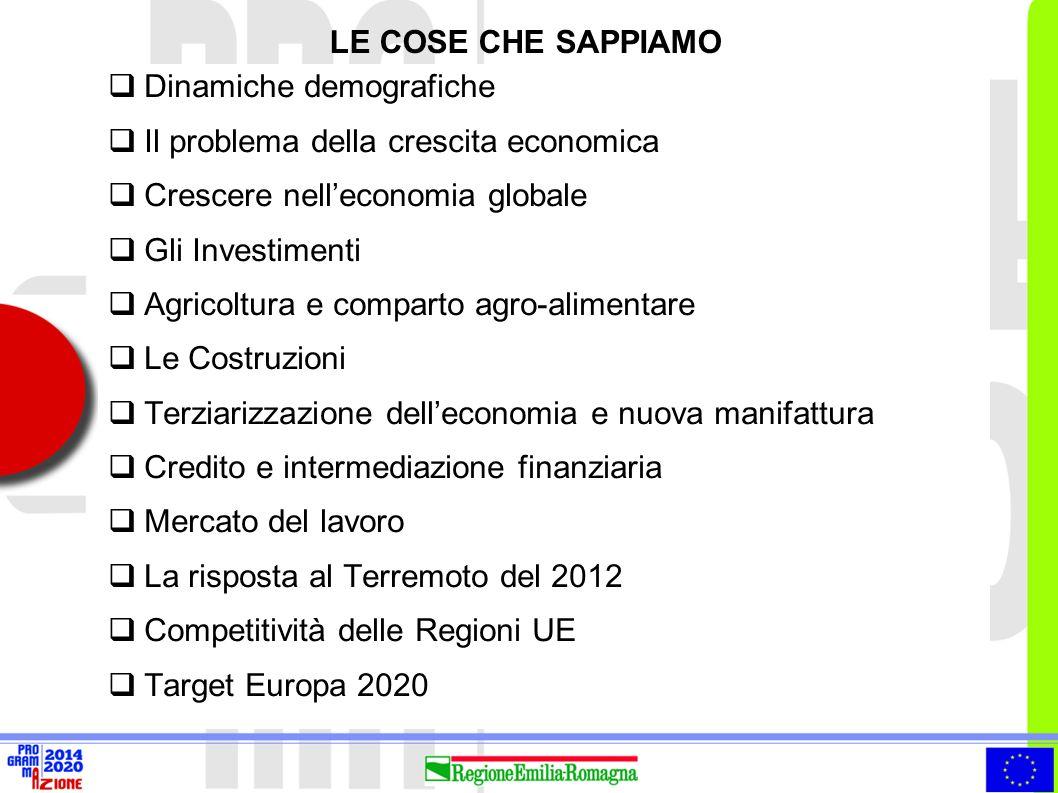  Dinamiche demografiche  Il problema della crescita economica  Crescere nell'economia globale  Gli Investimenti  Agricoltura e comparto agro-alim