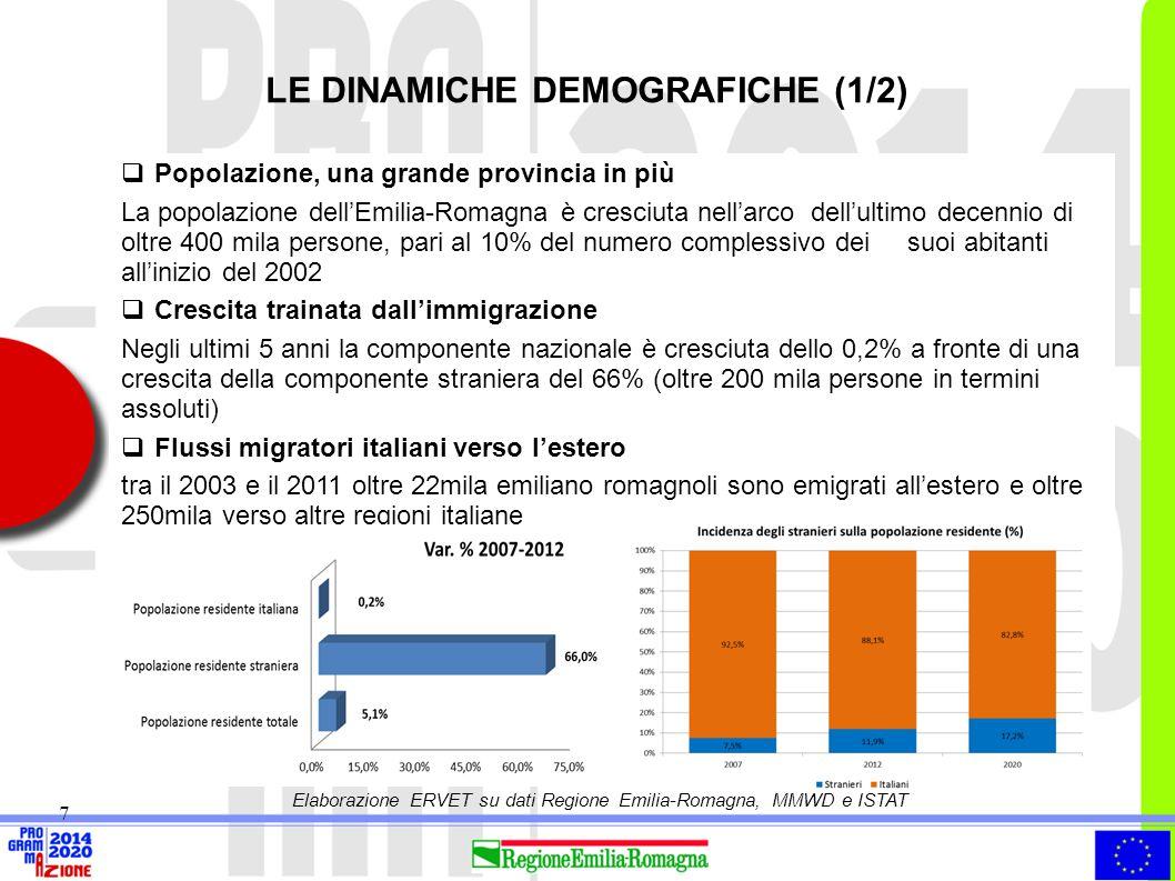 7  Popolazione, una grande provincia in più La popolazione dell'Emilia-Romagna è cresciuta nell'arco dell'ultimo decennio di oltre 400 mila persone,
