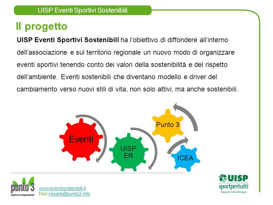 UISP Eventi Sportivi Sostenibili www.eventisostenibili.it www.eventisostenibili.it Mail cesare@punto3.infocesare@punto3.info Il progetto UISP Eventi S
