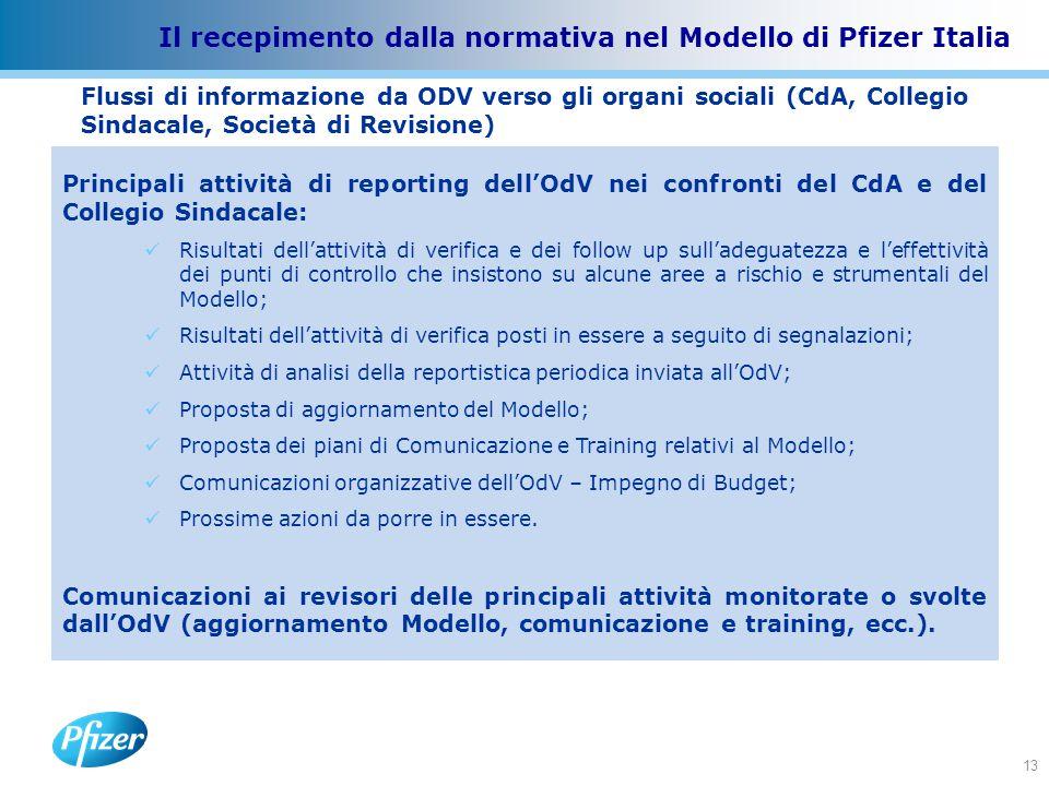 13 Il recepimento dalla normativa nel Modello di Pfizer Italia Flussi di informazione da ODV verso gli organi sociali (CdA, Collegio Sindacale, Società di Revisione) Principali attività di reporting dell'OdV nei confronti del CdA e del Collegio Sindacale: Risultati dell'attività di verifica e dei follow up sull'adeguatezza e l'effettività dei punti di controllo che insistono su alcune aree a rischio e strumentali del Modello; Risultati dell'attività di verifica posti in essere a seguito di segnalazioni; Attività di analisi della reportistica periodica inviata all'OdV; Proposta di aggiornamento del Modello; Proposta dei piani di Comunicazione e Training relativi al Modello; Comunicazioni organizzative dell'OdV – Impegno di Budget; Prossime azioni da porre in essere.