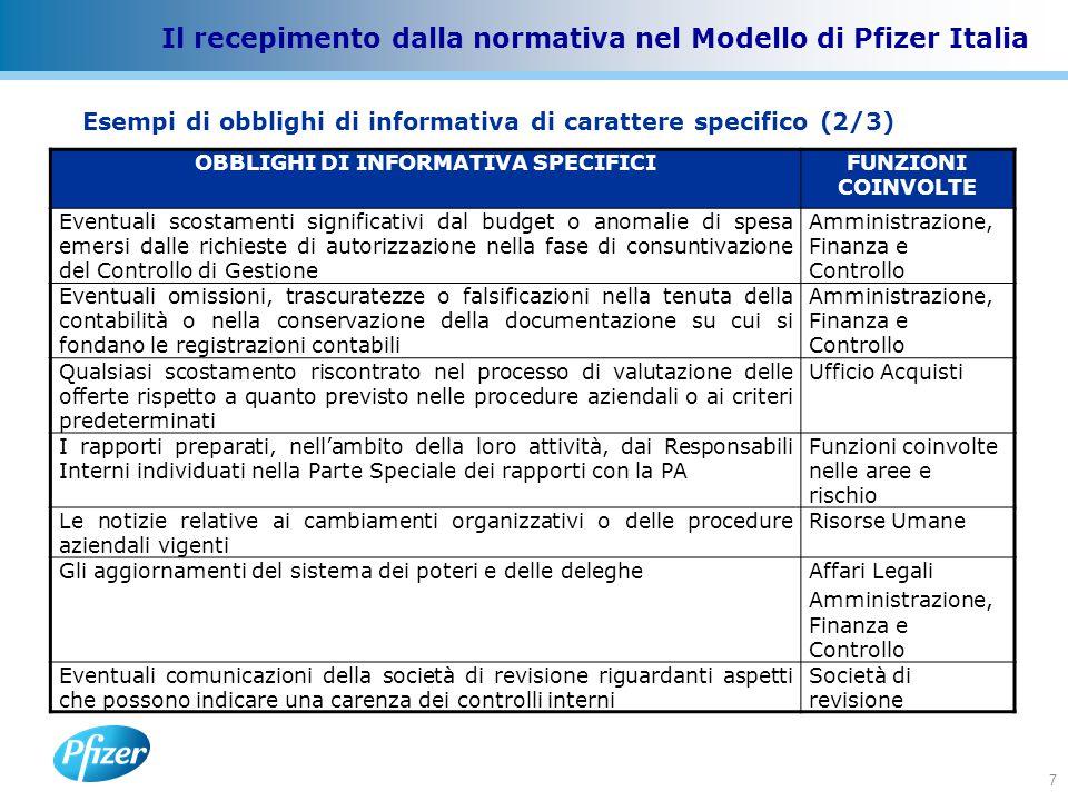7 Il recepimento dalla normativa nel Modello di Pfizer Italia Esempi di obblighi di informativa di carattere specifico (2/3) OBBLIGHI DI INFORMATIVA SPECIFICIFUNZIONI COINVOLTE Eventuali scostamenti significativi dal budget o anomalie di spesa emersi dalle richieste di autorizzazione nella fase di consuntivazione del Controllo di Gestione Amministrazione, Finanza e Controllo Eventuali omissioni, trascuratezze o falsificazioni nella tenuta della contabilità o nella conservazione della documentazione su cui si fondano le registrazioni contabili Amministrazione, Finanza e Controllo Qualsiasi scostamento riscontrato nel processo di valutazione delle offerte rispetto a quanto previsto nelle procedure aziendali o ai criteri predeterminati Ufficio Acquisti I rapporti preparati, nell'ambito della loro attività, dai Responsabili Interni individuati nella Parte Speciale dei rapporti con la PA Funzioni coinvolte nelle aree e rischio Le notizie relative ai cambiamenti organizzativi o delle procedure aziendali vigenti Risorse Umane Gli aggiornamenti del sistema dei poteri e delle delegheAffari Legali Amministrazione, Finanza e Controllo Eventuali comunicazioni della società di revisione riguardanti aspetti che possono indicare una carenza dei controlli interni Società di revisione
