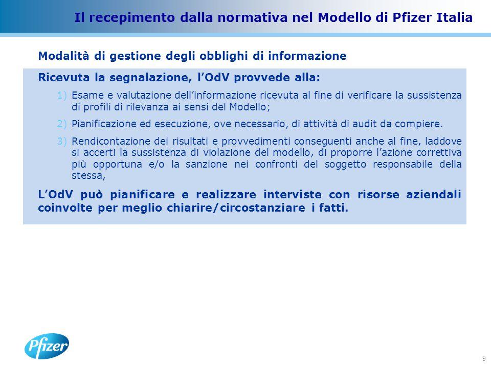 9 Il recepimento dalla normativa nel Modello di Pfizer Italia Modalità di gestione degli obblighi di informazione Ricevuta la segnalazione, l'OdV provvede alla: 1)Esame e valutazione dell'informazione ricevuta al fine di verificare la sussistenza di profili di rilevanza ai sensi del Modello; 2)Pianificazione ed esecuzione, ove necessario, di attività di audit da compiere.