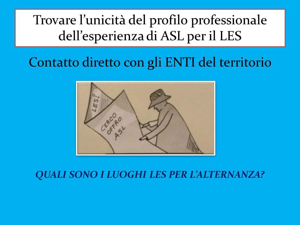 Trovare l'unicità del profilo professionale dell'esperienza di ASL per il LES Contatto diretto con gli ENTI del territorio QUALI SONO I LUOGHI LES PER