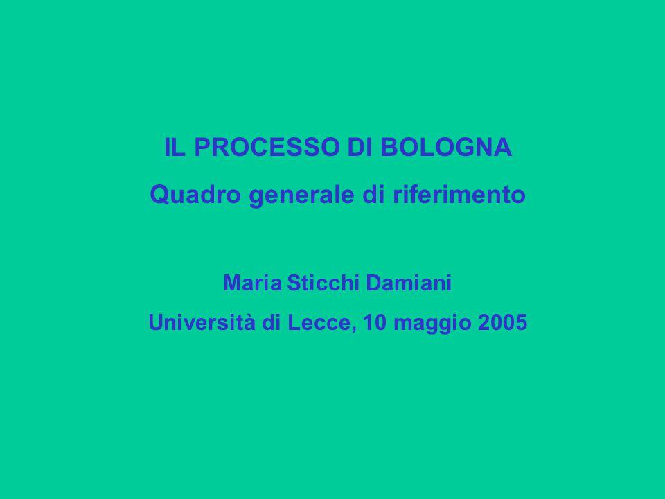 IL PROCESSO DI BOLOGNA Quadro generale di riferimento Maria Sticchi Damiani Università di Lecce, 10 maggio 2005