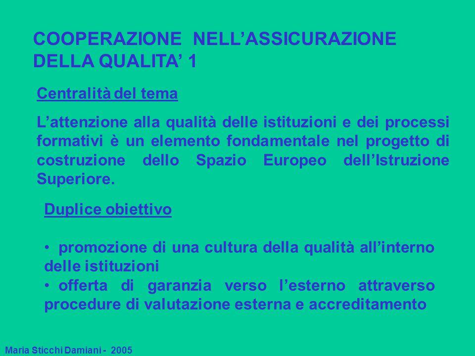 Maria Sticchi Damiani - 2005 COOPERAZIONE NELL'ASSICURAZIONE DELLA QUALITA' 1 Centralità del tema L'attenzione alla qualità delle istituzioni e dei processi formativi è un elemento fondamentale nel progetto di costruzione dello Spazio Europeo dell'Istruzione Superiore.