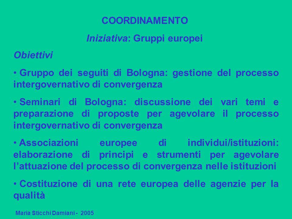 Maria Sticchi Damiani - 2005 PREPARAZIONE PER BERGEN (Maggio 2005) Sistema a due cicli Sistemi per l'assicurazione della qualità Riconoscimento dei titoli e dei periodi di studio Analisi dei risultati ottenuti nei paesi firmatari Tre priorità intermedie