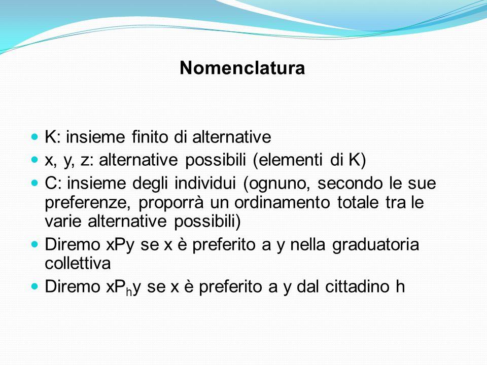 Nomenclatura K: insieme finito di alternative x, y, z: alternative possibili (elementi di K) C: insieme degli individui (ognuno, secondo le sue preferenze, proporrà un ordinamento totale tra le varie alternative possibili) Diremo xPy se x è preferito a y nella graduatoria collettiva Diremo xP h y se x è preferito a y dal cittadino h