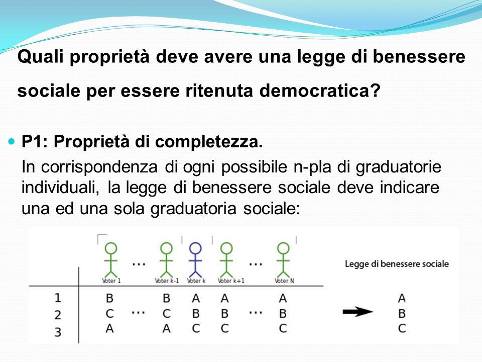 Legge di Benessere Sociale Una legge di benessere sociale è una funzione che, assegnate le preferenze individuali dei cittadini, identifica una preferenza sociale.