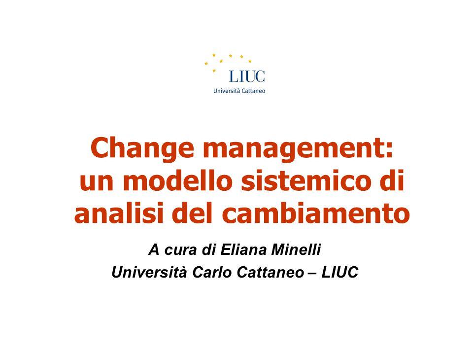 Change management: un modello sistemico di analisi del cambiamento A cura di Eliana Minelli Università Carlo Cattaneo – LIUC