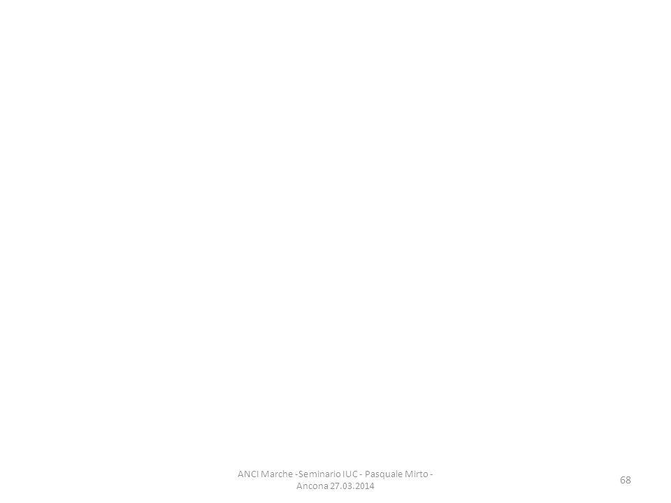 ANCI Marche -Seminario IUC - Pasquale Mirto - Ancona 27.03.2014 68