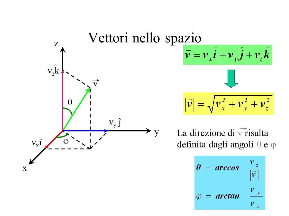 Vettori nello spazio z x y v vxîvxî v y ĵ vzkvzk ^ La direzione di v risulta definita dagli angoli θ e φ θ φ
