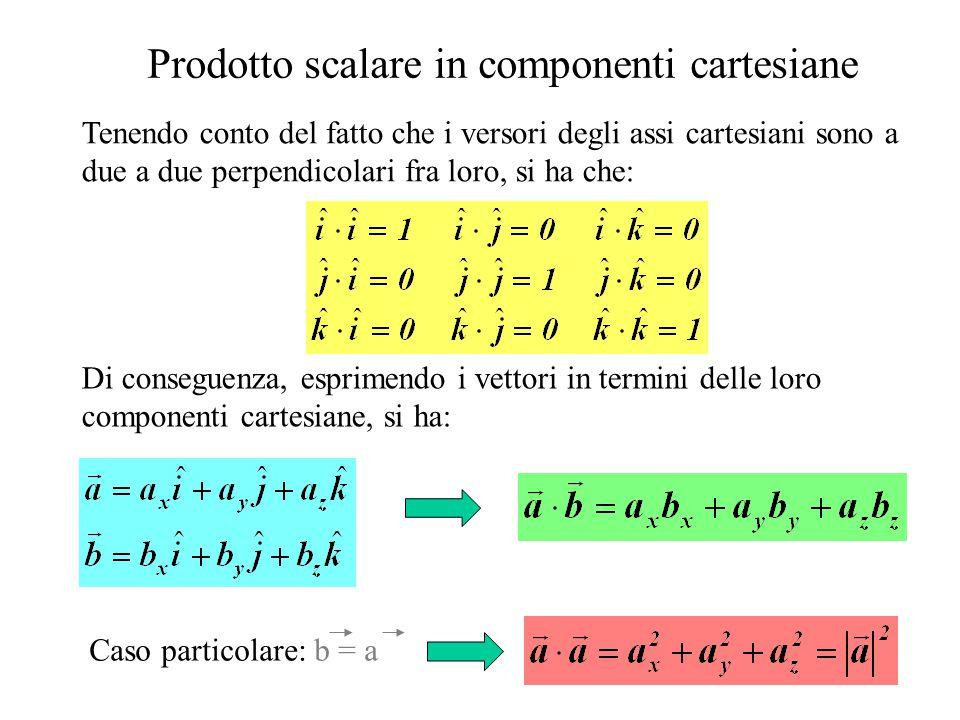 Prodotto scalare in componenti cartesiane Tenendo conto del fatto che i versori degli assi cartesiani sono a due a due perpendicolari fra loro, si ha