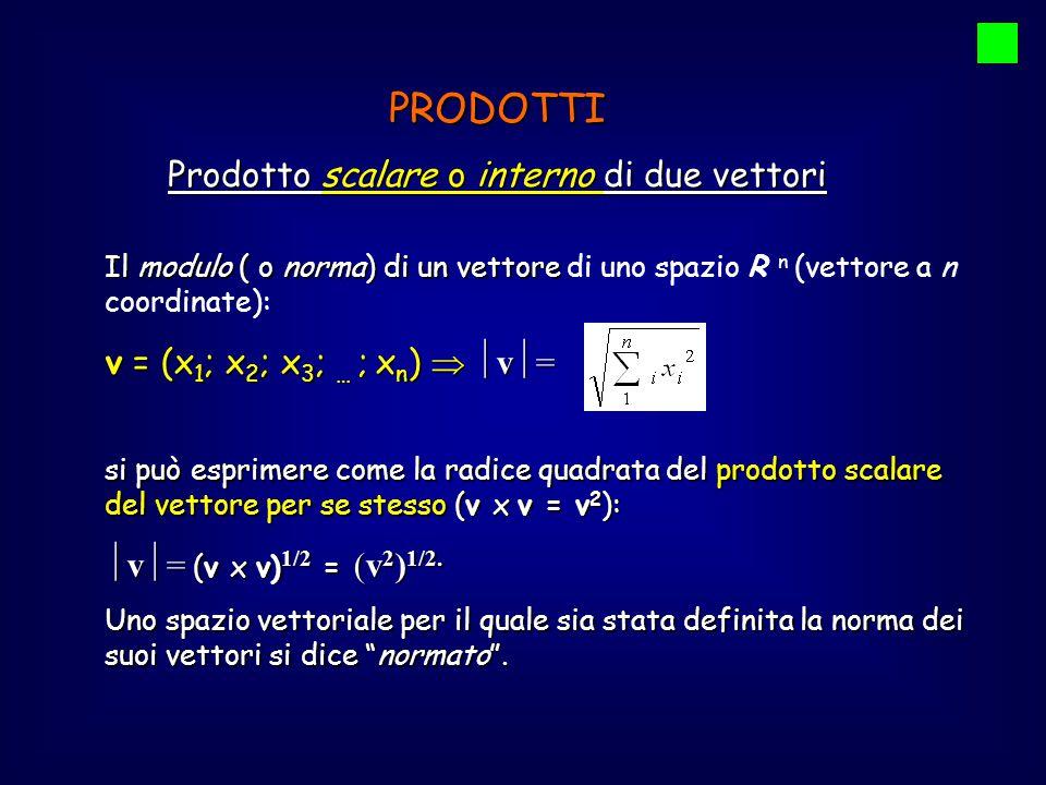 PRODOTTI Prodotto scalare o interno di due vettori Il modulo ( o norma) di un vettore Il modulo ( o norma) di un vettore di uno spazio R n (vettore a