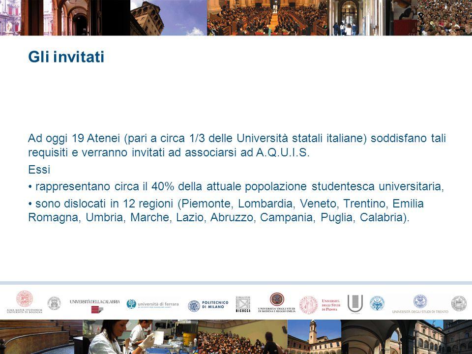 Gli invitati Ad oggi 19 Atenei (pari a circa 1/3 delle Università statali italiane) soddisfano tali requisiti e verranno invitati ad associarsi ad A.Q