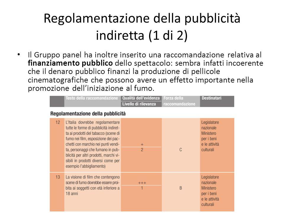 Regolamentazione della pubblicità indiretta (1 di 2) Il Gruppo panel ha inoltre inserito una raccomandazione relativa al finanziamento pubblico dello