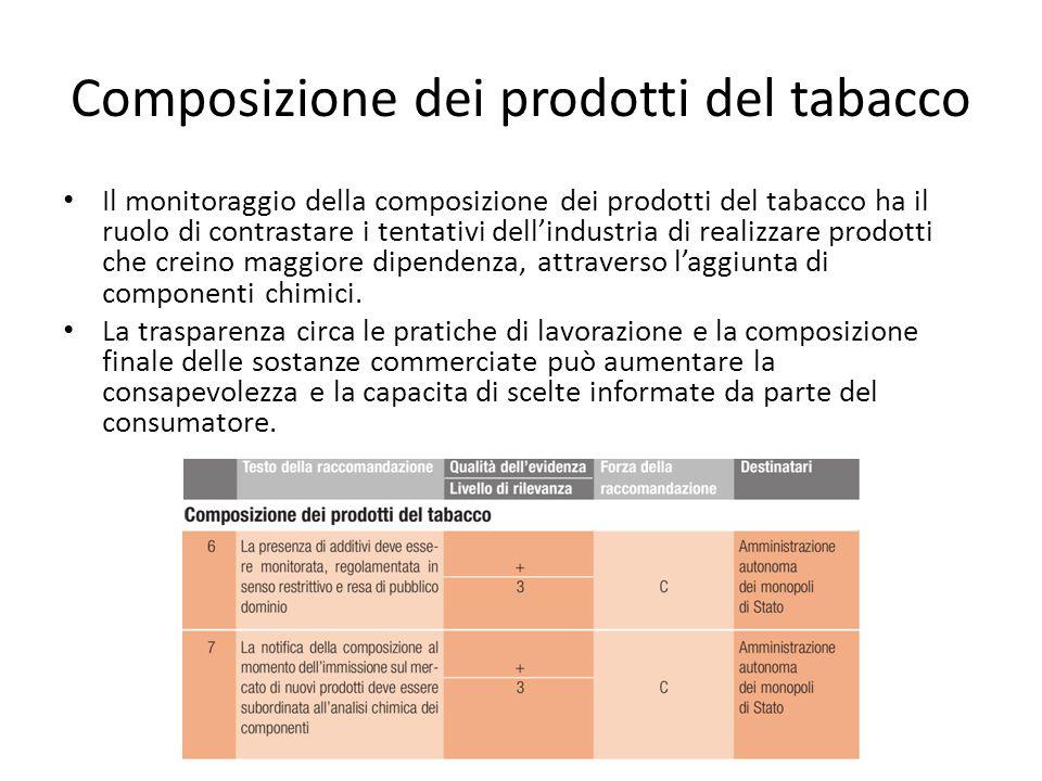 Composizione dei prodotti del tabacco Il monitoraggio della composizione dei prodotti del tabacco ha il ruolo di contrastare i tentativi dell'industri
