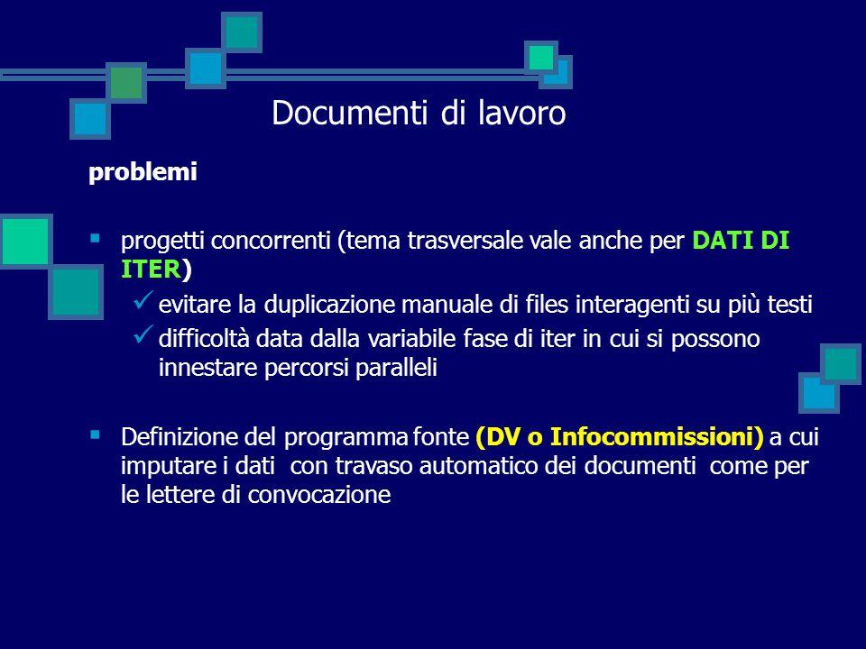 problemi  progetti concorrenti (tema trasversale vale anche per DATI DI ITER) evitare la duplicazione manuale di files interagenti su più testi difficoltà data dalla variabile fase di iter in cui si possono innestare percorsi paralleli  Definizione del programma fonte (DV o Infocommissioni) a cui imputare i dati con travaso automatico dei documenti come per le lettere di convocazione Documenti di lavoro
