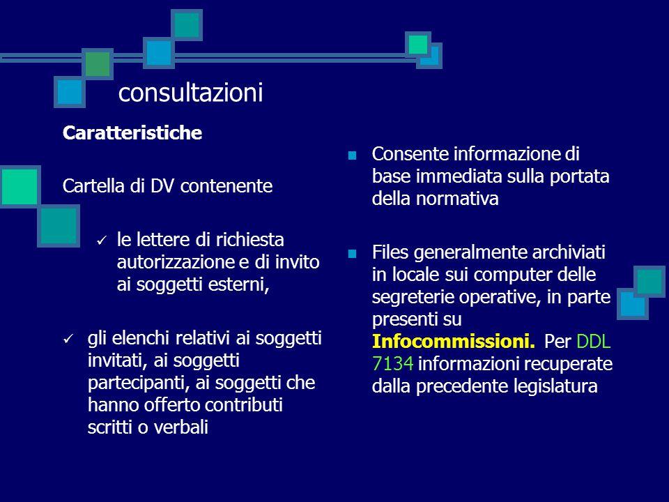 consultazioni Caratteristiche Cartella di DV contenente le lettere di richiesta autorizzazione e di invito ai soggetti esterni, gli elenchi relativi a
