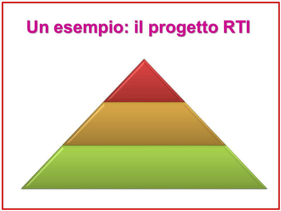 Un esempio: il progetto RTI