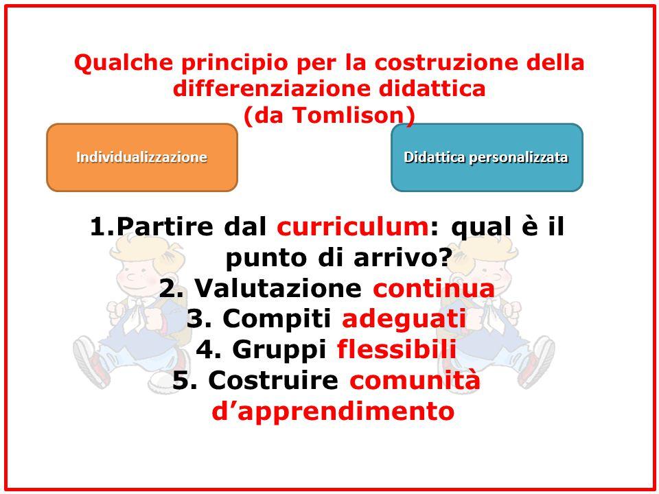 Qualche principio per la costruzione della differenziazione didattica (da Tomlison) Individualizzazione 1.Partire dal curriculum: qual è il punto di arrivo.