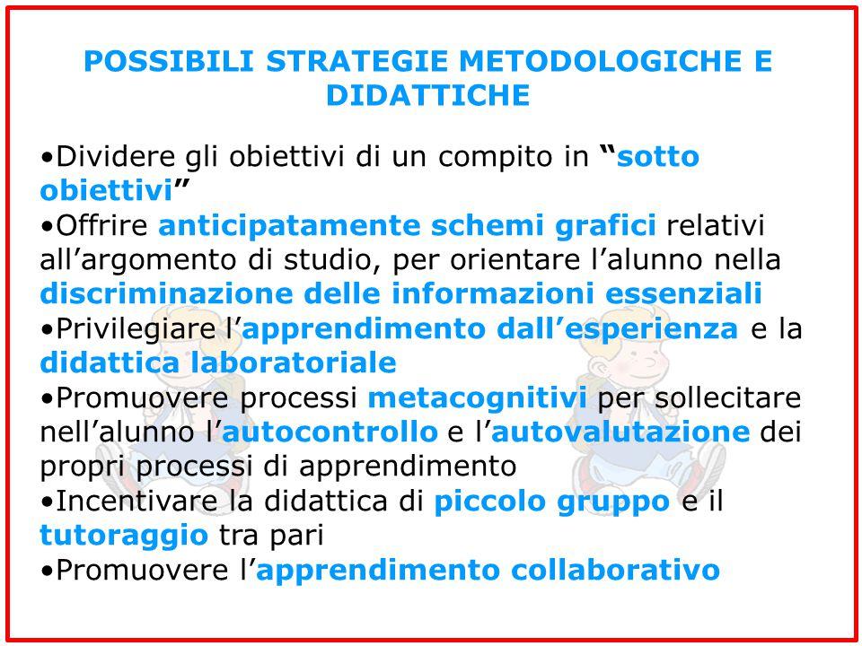 POSSIBILI STRATEGIE METODOLOGICHE E DIDATTICHE Dividere gli obiettivi di un compito in sotto obiettivi Offrire anticipatamente schemi grafici relativi all'argomento di studio, per orientare l'alunno nella discriminazione delle informazioni essenziali Privilegiare l'apprendimento dall'esperienza e la didattica laboratoriale Promuovere processi metacognitivi per sollecitare nell'alunno l'autocontrollo e l'autovalutazione dei propri processi di apprendimento Incentivare la didattica di piccolo gruppo e il tutoraggio tra pari Promuovere l'apprendimento collaborativo