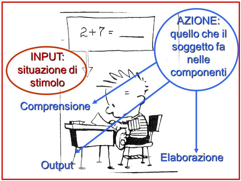 INPUT: situazione di stimolo AZIONE: quello che il soggetto fa nelle componenti Comprensione Elaborazione Output