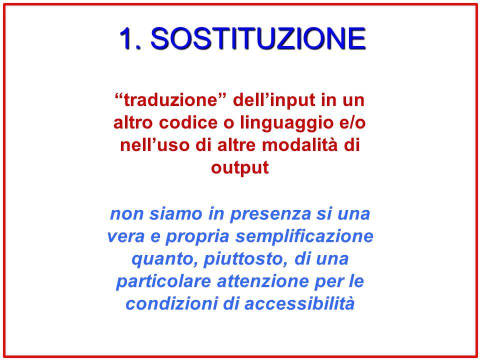 """1. SOSTITUZIONE """"traduzione"""" dell'input in un altro codice o linguaggio e/o nell'uso di altre modalità di output non siamo in presenza si una vera e p"""