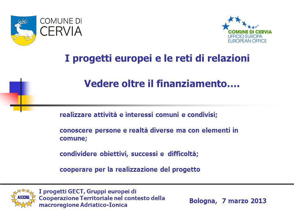 I progetti GECT, Gruppi europei di Cooperazione Territoriale nel contesto della macroregione Adriatico-Ionica Bologna, 7 marzo 2013 I progetti europei e le reti di relazioni L'importanza dei progetti …..